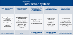 Department Information Systems